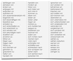 Powerful Adjectives Related Keywords Amp by Verbs With Prepositions Learn German Smarter