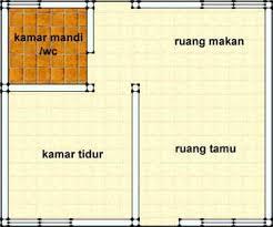 design interior rumah petak jual batu alam batu alam jual batu alam murahrumah kontrakan