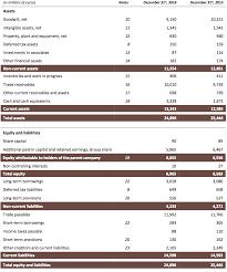 nissan finance payout figure publicis groupe fy 2016 results publicis groupe