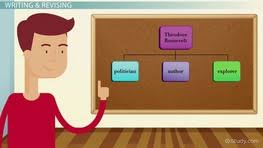what is brainstorming video u0026 lesson transcript study com