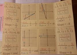 beautiful math rate of change u0026 slope