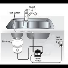 Kitchen Sink Waste Disposal How To Install Garbage Disposal Air Switch Insinkerator With