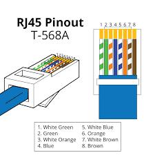 rj45 cable diagram cable rj45 8 pin diagram hostessy co