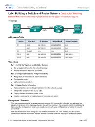 6 4 3 5 lab building a switch and router network ilm pdf ip