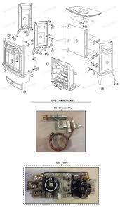vf25 stardance vent free gas heater vf25 the cozy cabin stove