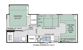 chateau floor plans thor motor coach chateau floor plans and general information