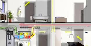 Haus Scout Living Haus Besser Bauen Mit Dem Bestem Rundum Service