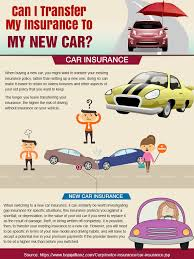 can you get a new car with no credit best 25 buy car insurance ideas on jeep new car best