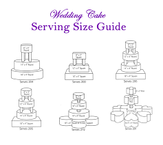 wedding cake serving size guide from www wilton com medidas para