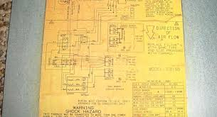 coleman evcon wiring diagram u0026 american standard gas furnace