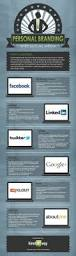 Home Design Social Network by 76 Best Business Images On Pinterest Digital Marketing Social
