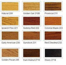 deolite wood color view specifications details of stainers by