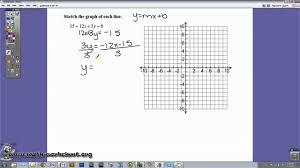 Coordinate Grid Pictures Worksheets Geometry Parallel Lines And The Coordinate Plane Graphing