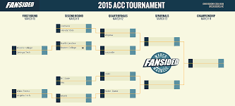 Boston College Floor Plans by Updated Acc Tournament 2015 Bracket Boston College Advances To