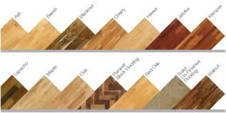 Best Hardwood Floor Achieving The Very Best Flooring Style For Every Area Decor Advisor