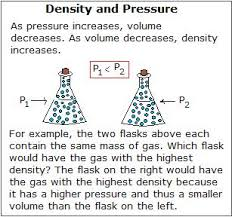 density and percent compositions chemistry libretexts