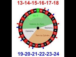 Ganar Ruleta Casino Sistemas Estrategias Y Trucos Para - ganar en la ruleta estrategia infalibre 123 euros en 75 giros