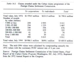 us cuba relationsthe cuban economy u2013 la economía cubana