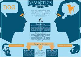 Blue Mood Meaning by Infographic Poster U2013 Charlottemartindesign