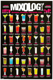 pink martini poster mixology cocktail recipe chart art poster print 24x36 humor