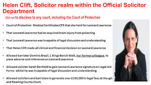 1 Kings Bench Walk Chambers Abuse Of Psychiatry In The United Kingdom Legal System Leonard