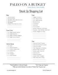 paleo diet grocery list grocery list template