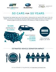 subaru america infographic subaru u0027s 50 cars for 50 years 3bl media