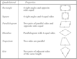 free worksheets rhombus vs square free math worksheets for