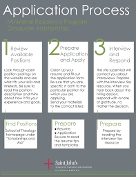 resume and interview tips formation opportunities for students school of theology and seminary interview tips resume writing