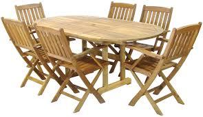 Acacia Wood Dining Room Furniture Acacia Wood Furniture Durability Trellischicago