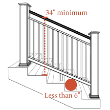 deck stair rail height standard standard stair rail height for