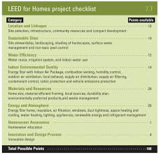 the modern green home the ashi reporter inspection news
