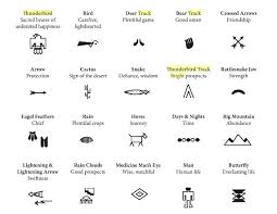symbols their meanings