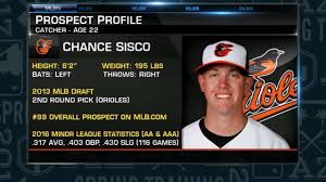 orioles pipeline spring training report mlb com