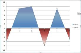 microsoft excel how can i change the color of an area chart when