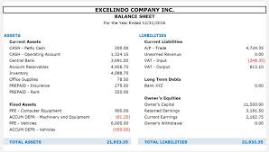 Excel Balance Sheet Template by Free Balance Sheet Template Template