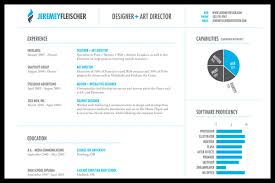 Resume Examples Graphic Designer by Graphic Designer Resume Tips And Examples Photography Graphic