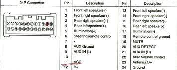 2003 mini cooper radio wiring diagram wiring diagram and