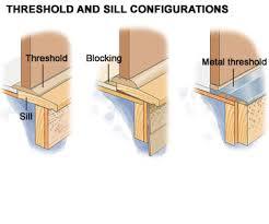 Exterior Door Sills Replace Exterior Door Aluminum Threshold Home Design Hay Us