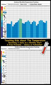 math worksheets temperature math worksheets free printable