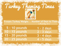 the countdown to thanksgiving day preparations dear martini