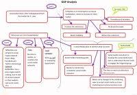 pci dss gap analysis report template gap analysis report template free new free gap analysis tools and templates template update234 of gap analysis report template free 35h74k8s8ecm7vptwqf1my jpg