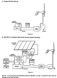 wind turbine information solar online australia