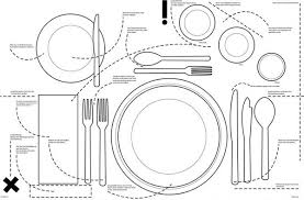 table setting placemat table setting placemat guide brokeasshome