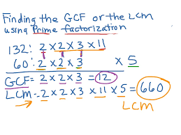 Finding Gcf And Lcm Worksheets Showme Lcm Gcf Using Prime Factorization