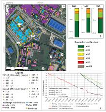 remote sensing free full text psinsar analysis in the pisa