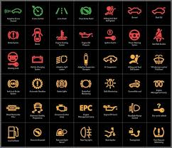 kia warning lights symbols what does the big warning exclamation mark sign in the colour red