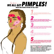 Face Acne Map What Your Pimples Are Trying To Tell You And How To Get Rid Of