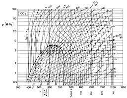 thermal data