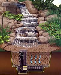 54 best diy water fountains images on pinterest backyard water